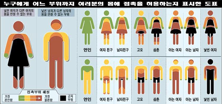 신체접촉허용범위.png
