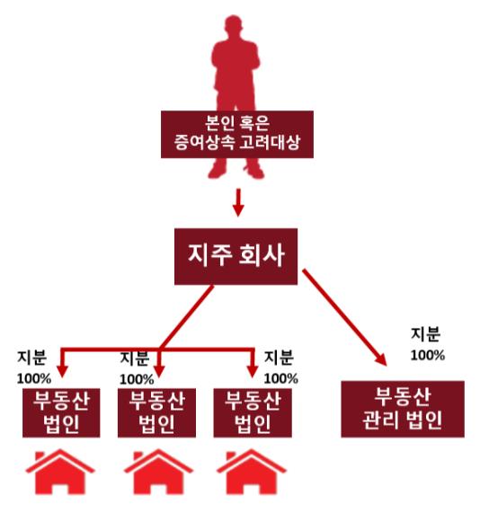 chart_company.png