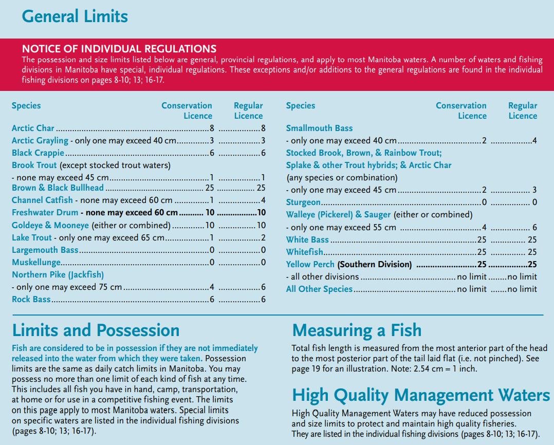 Fish_General_Limits.png