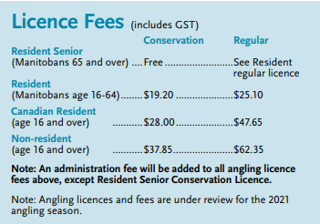 Angling-Licences-Fee_2020.png